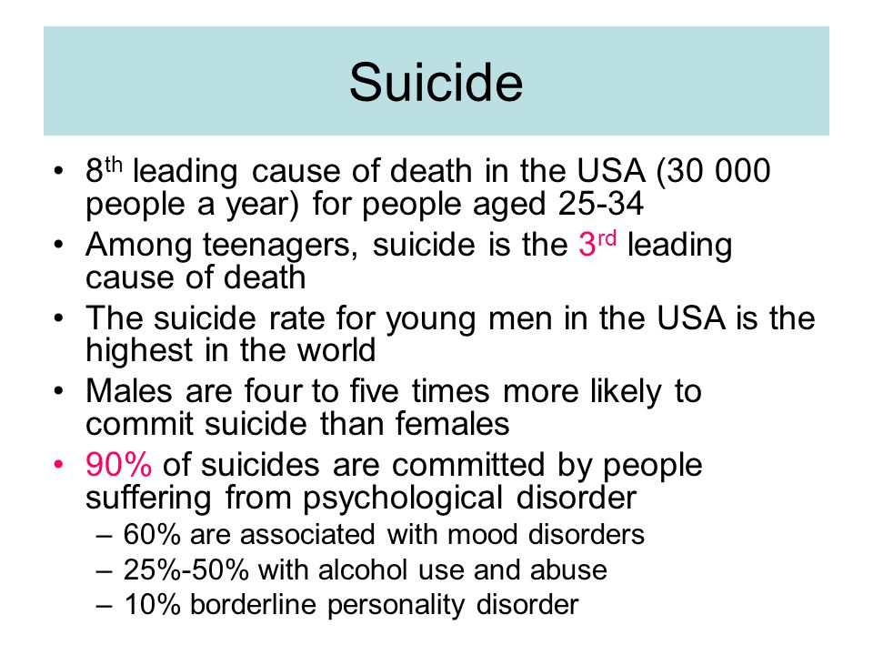 Suicide 8th leading cause of death in the USA ( people a year) for people aged