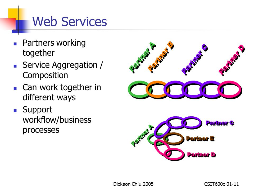 Web Services Partners working together