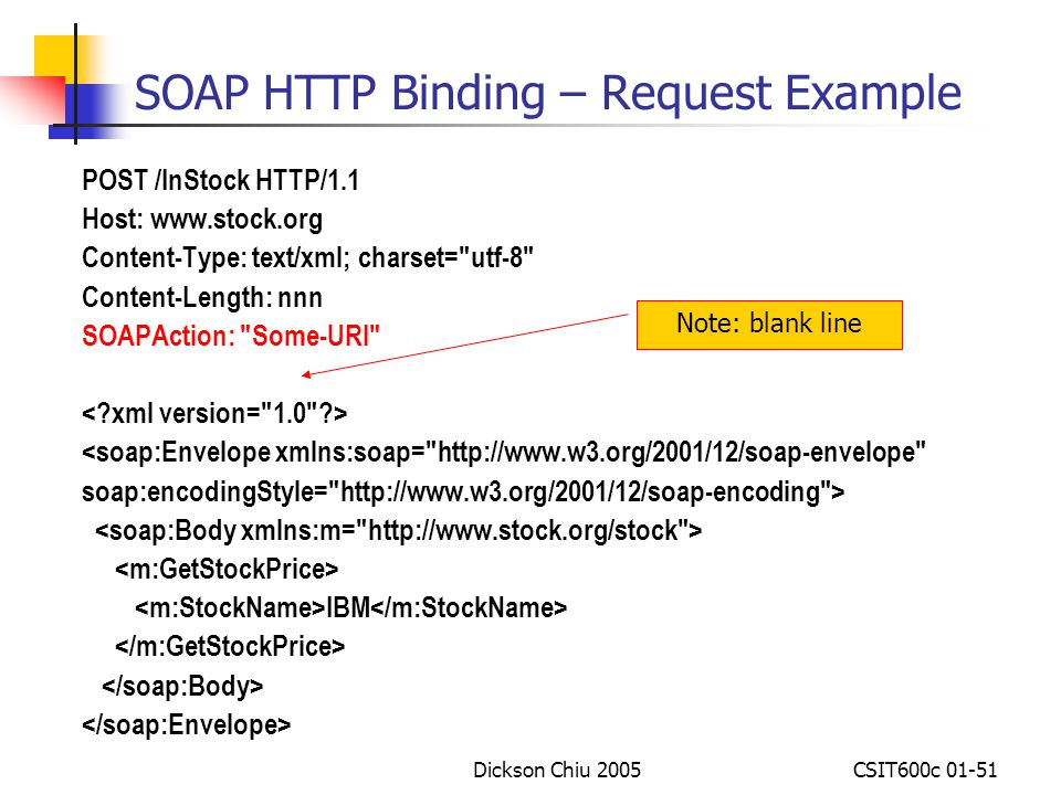 SOAP HTTP Binding – Request Example