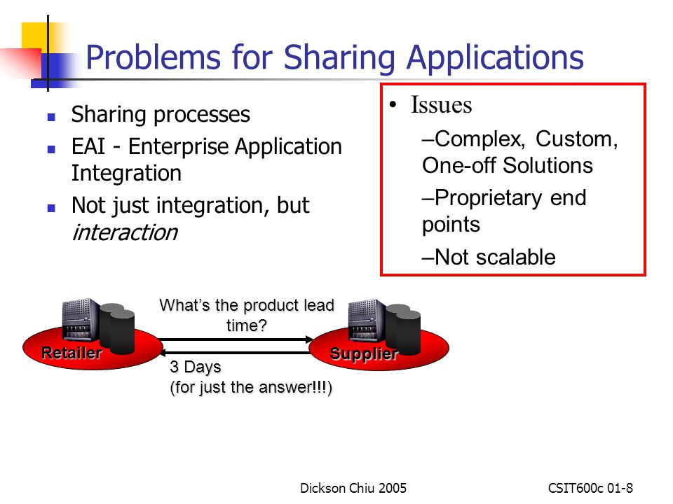 Problems for Sharing Applications