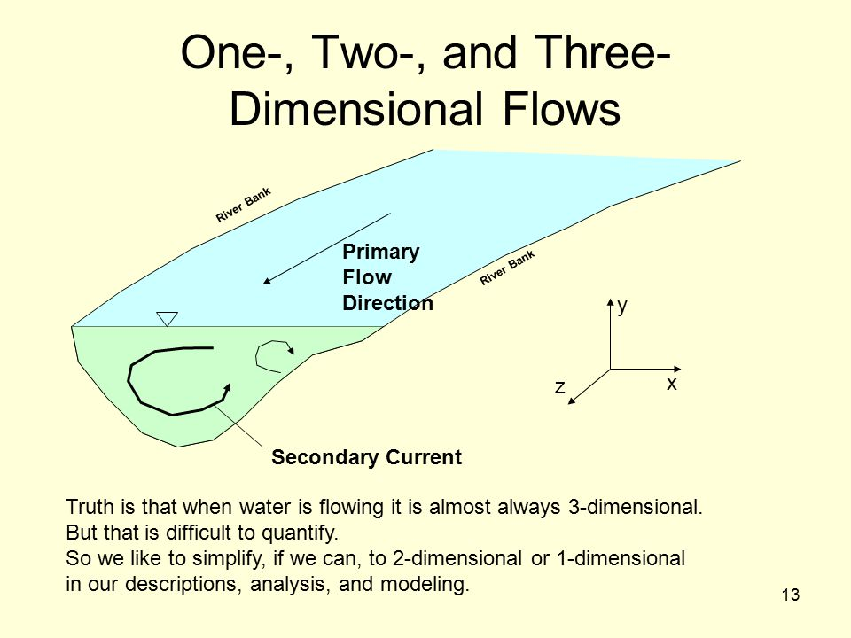 the flow of a two dimensional liquid This approach is termed selective comprehensive two‑dimensional liquid chromatography (slc×lc) the temporary storage of fraction in the sample loops allows for longer second dimension separations, and has certain similarities to stop-flow lc×lc.