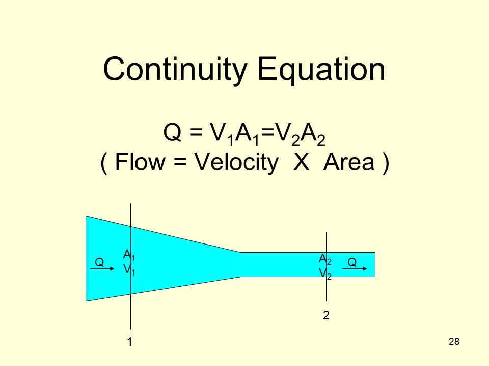 flow rate equation q va. continuity equation q \u003d v1a1\u003dv2a2 ( flow velocity x area ) rate va