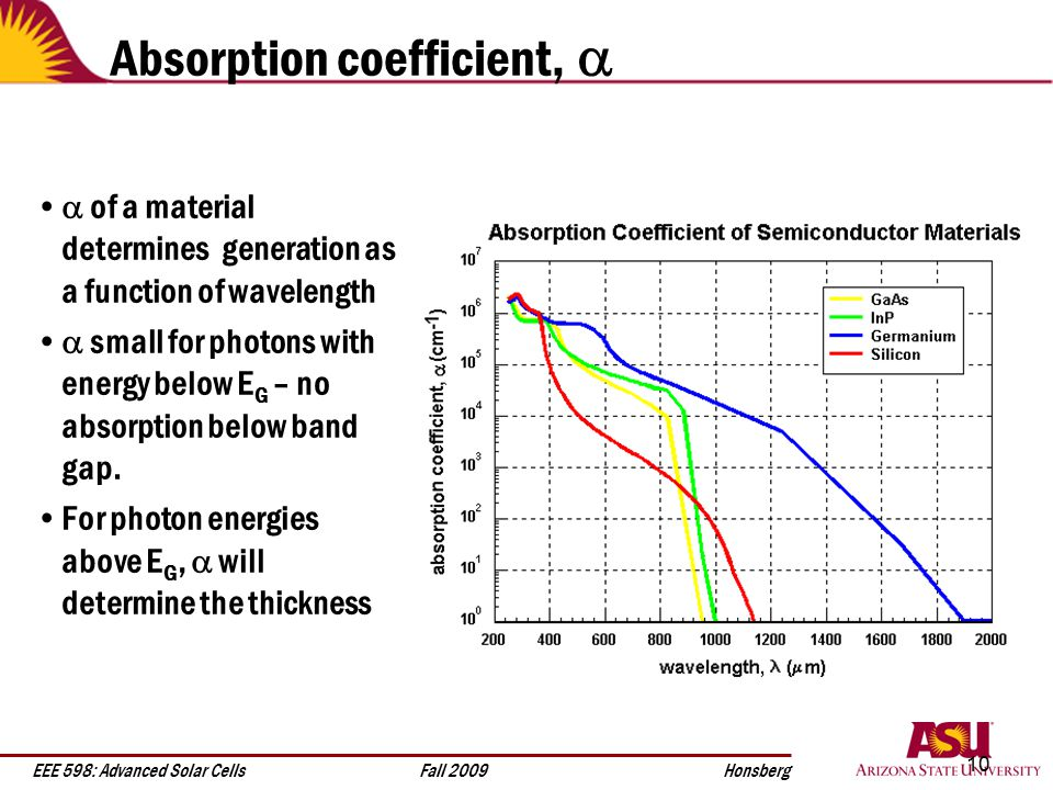 absorption coefficient Ε is the molar extinction coefficient of tryptophan or tyrosine at 280 nm  tryptophan ε (trp) = 5690 m-1cm-1 tyrosine ε (tyr) = 1280 m-1cm-1 if the  peptide.