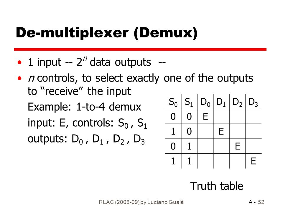 Logic circuits and computer architecture ppt download for 1 to 4 demux truth table