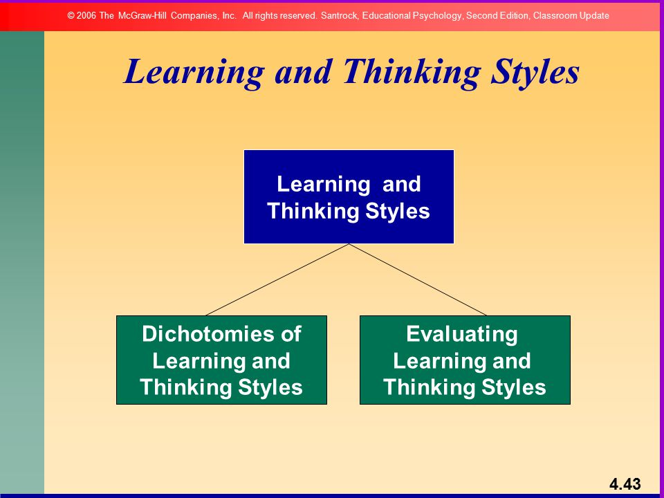 personal thinking styles Personal thinking styles - thinking essay example personal thinking styles after completing the lifestyle inventory (lsi) , i have realized that my primary style is affiliative.