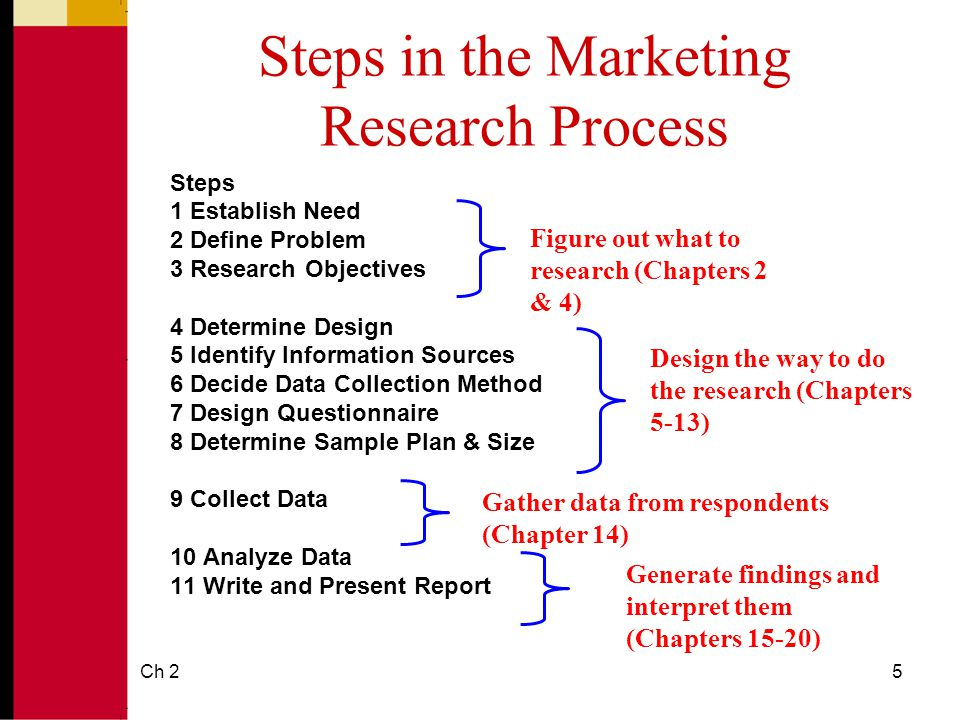steps in a research process The research process - details and examples introduction the purpose of this appendix is to provide greater detail, and a number of examples, of some of the.