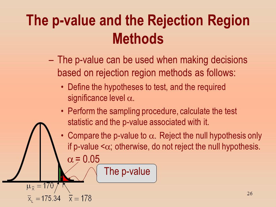 how to find rejection region