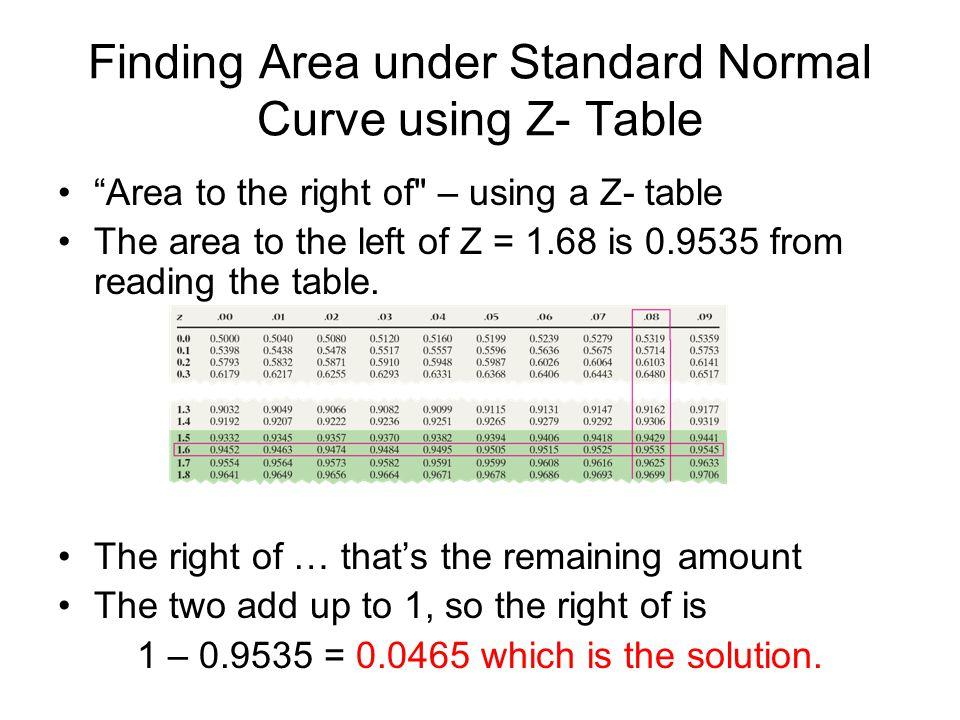 Z Table Right Continuous Random Vari...