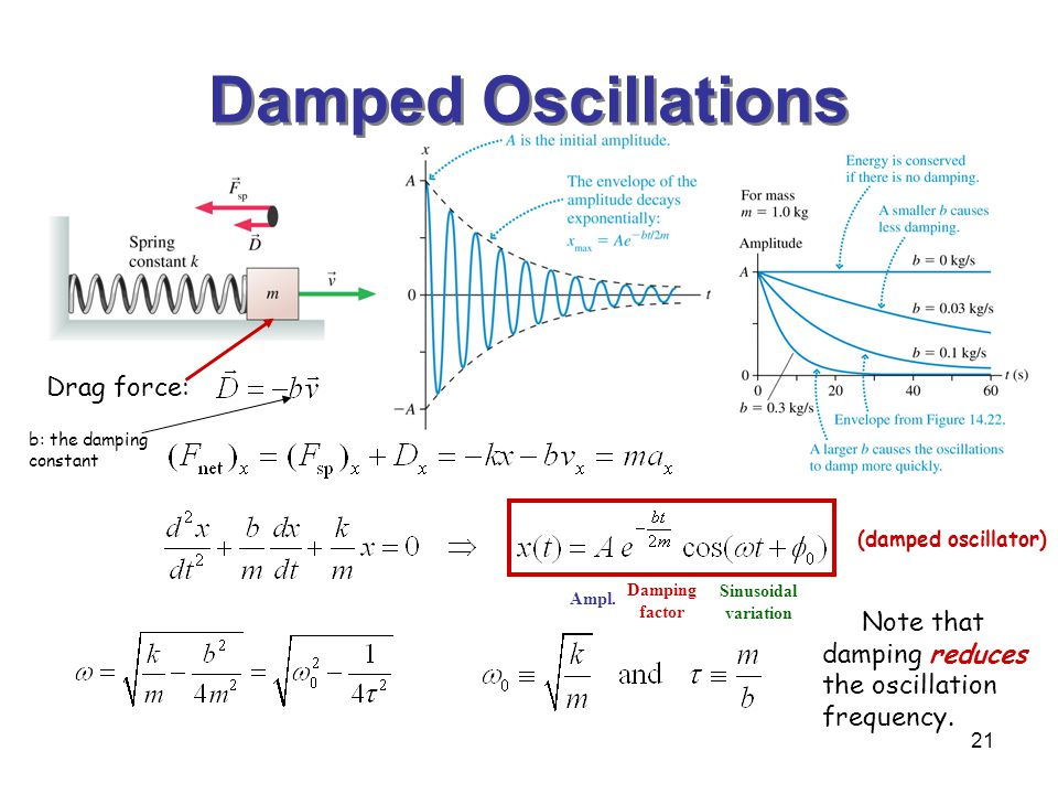 relationship of damping and frequency