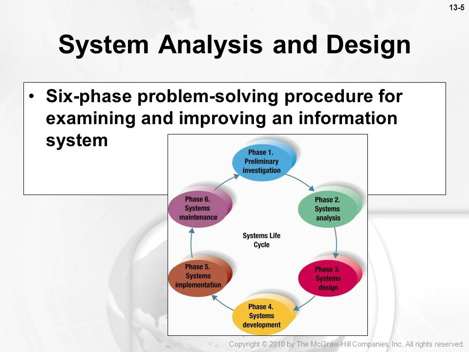 systems analysis Welcome to the web site for systems analysis and design, 6th edition by alan dennis, barbara haley wixom, roberta m roth this web site gives you access to the rich tools and resources available for this text.