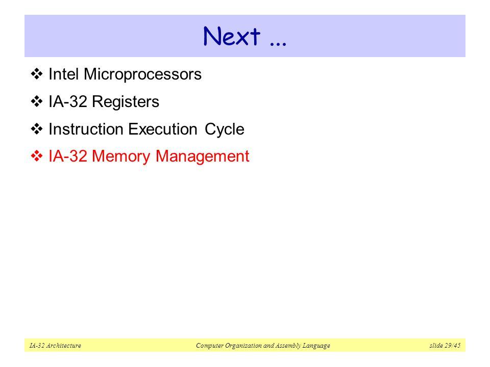 IA-32 Architecture Computer Organization &