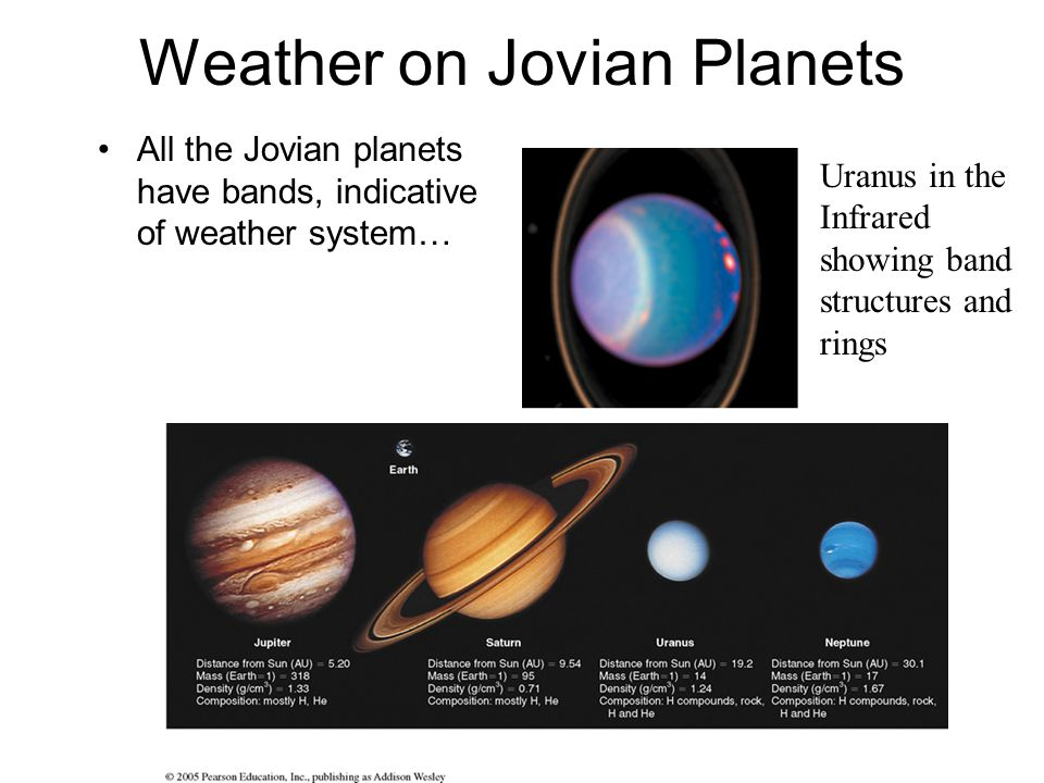 Chapter 8 Jovian Planet Systems - ppt video online download