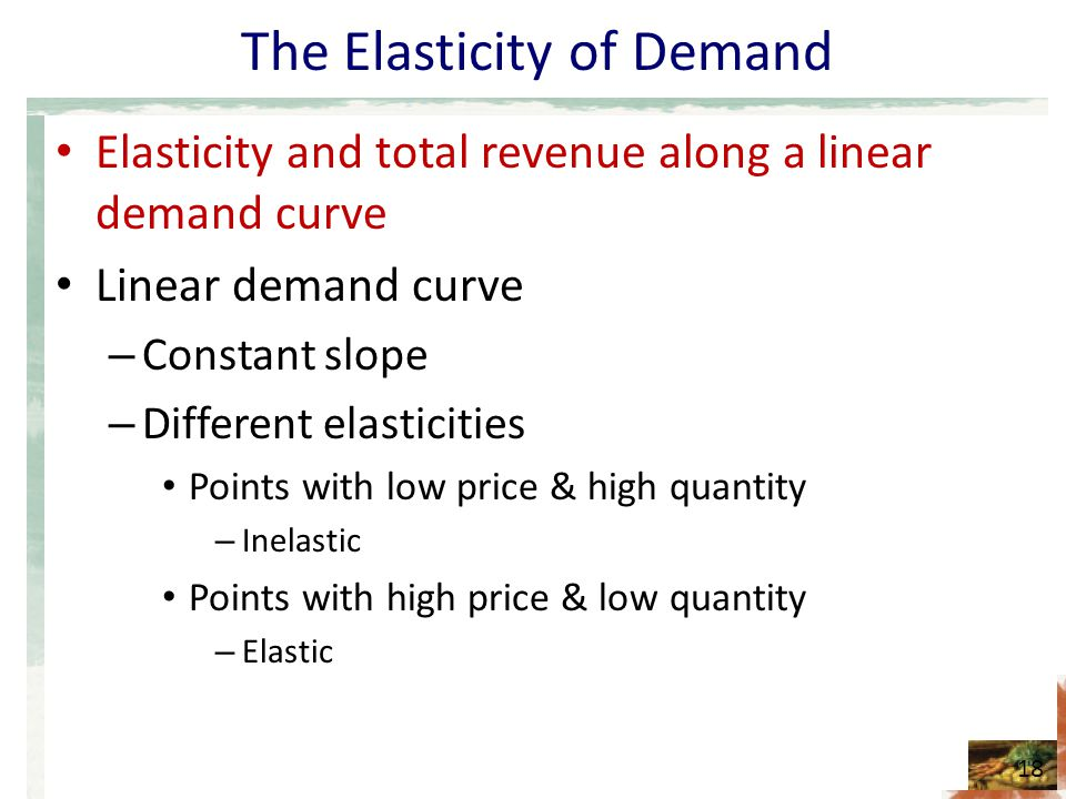 The Elasticity of Demand