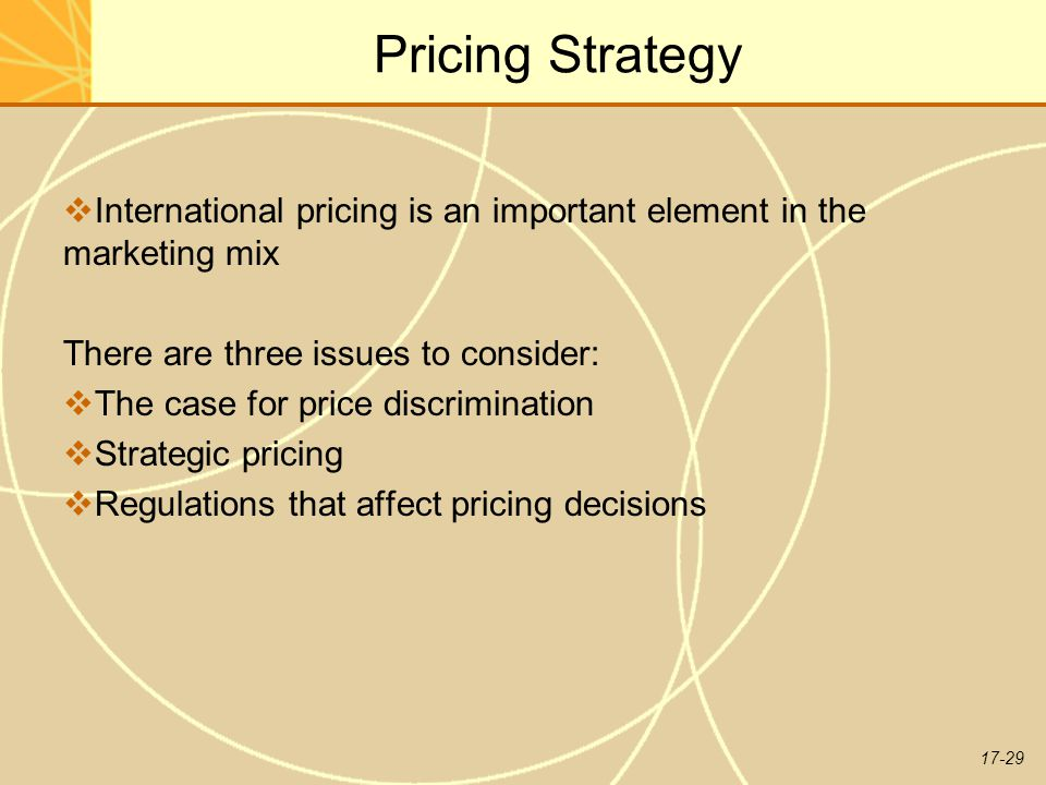 Marketing strategy price