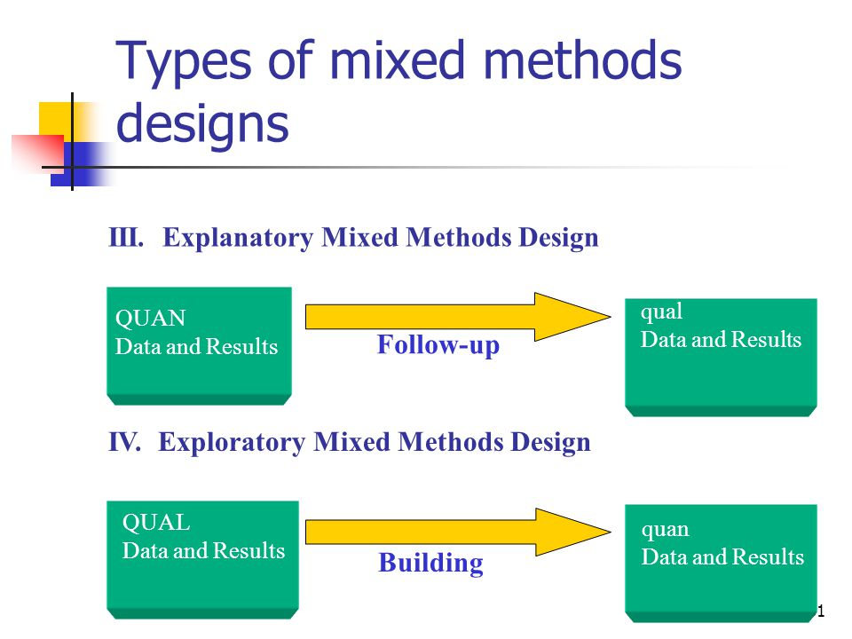 advantages of mixed methods research pdf