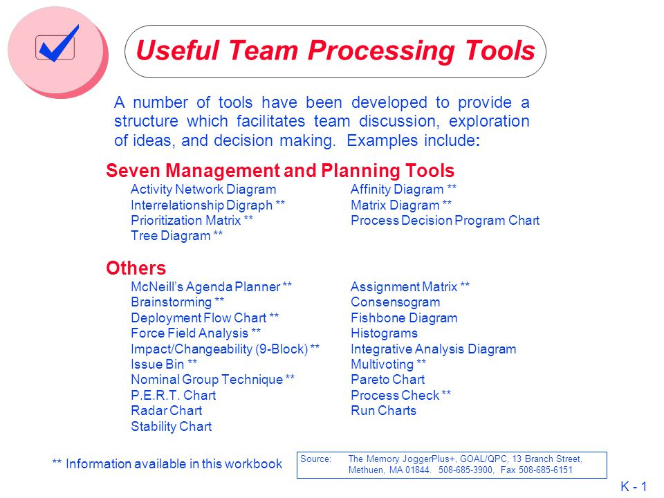 Useful team processing tools ppt video online download 1 useful team processing tools ccuart Images