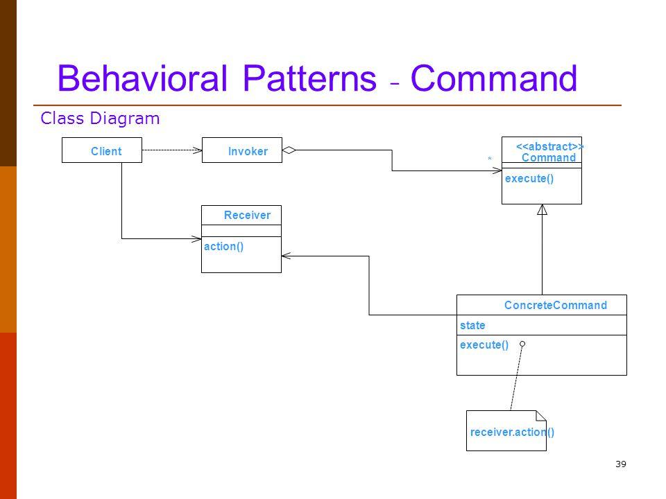 Behavioral Design Patterns Ppt
