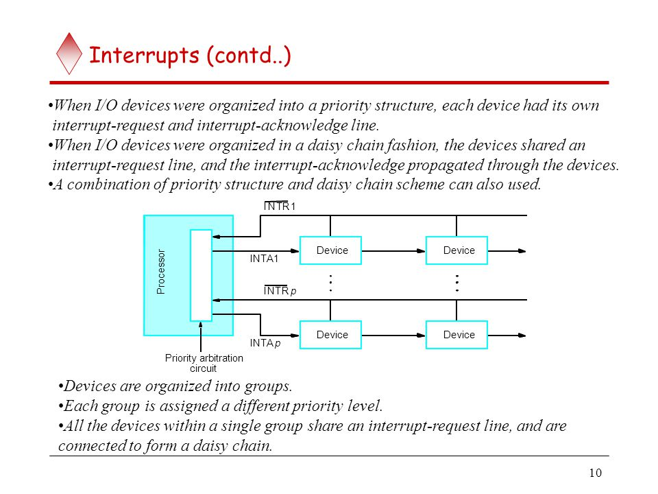 Interrupts (contd..) Only those devices that are being used in a program should be allowed to generate interrupt requests.
