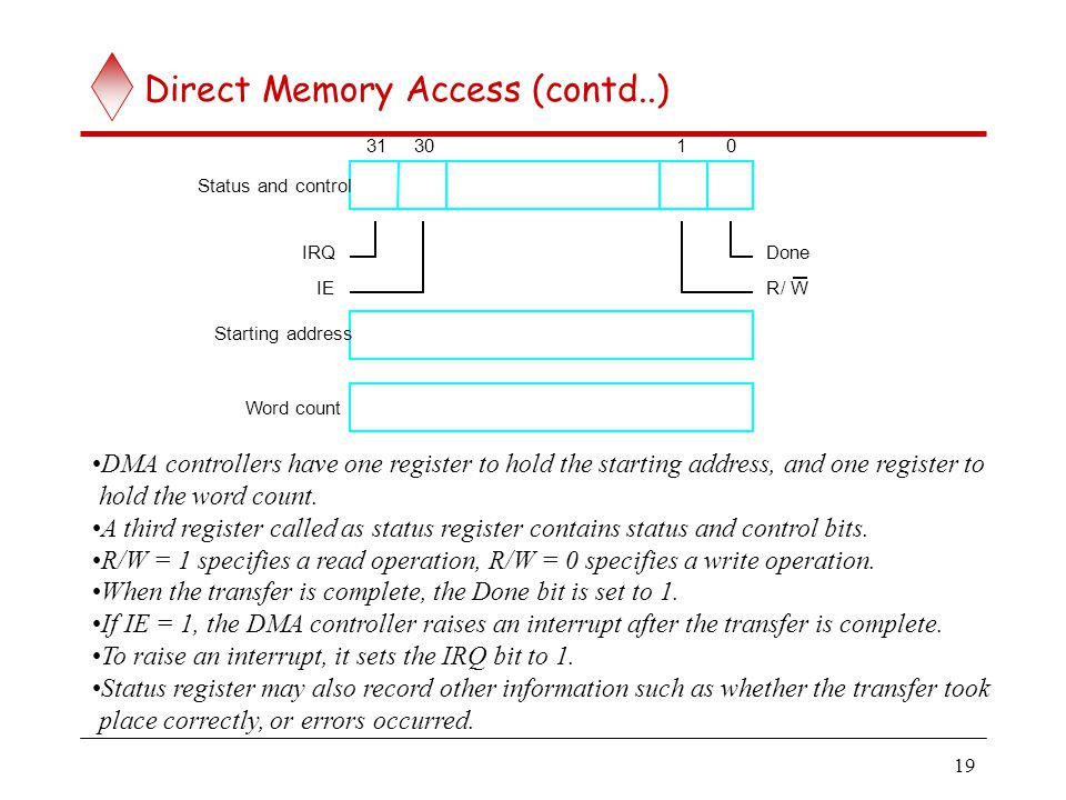 Direct Memory Access (contd..)