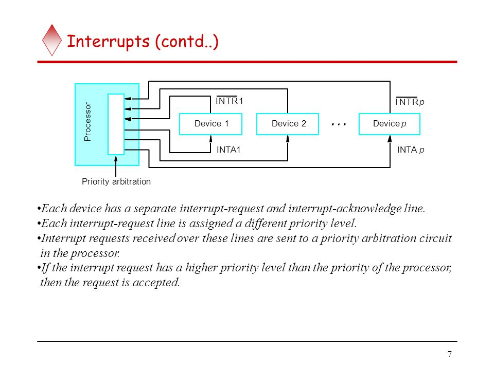 Interrupts (contd..) Which interrupt request does the processor accept if it receives interrupt requests from two or more devices simultaneously .