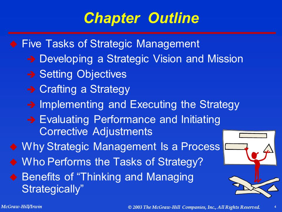 crafting and executing a strategic plan This work will be used as a guide while creating official business plan and  success strategies of the company crafting and executing the business strategy  for.