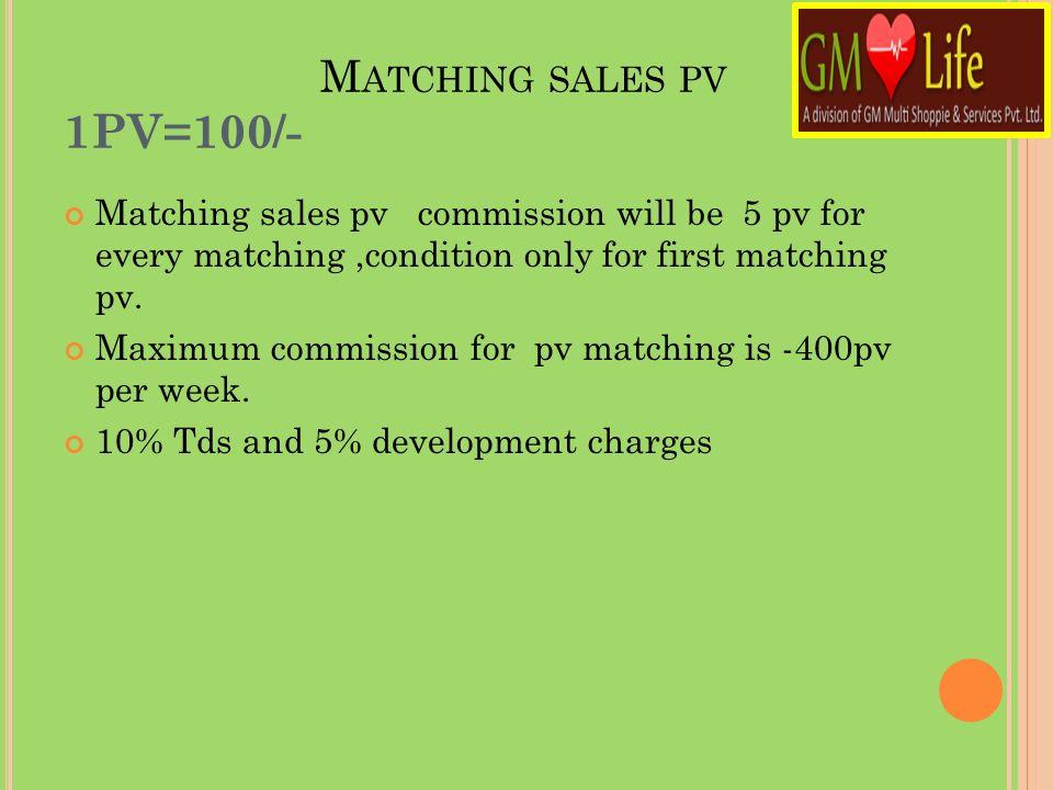 Matching sales pv 1PV=100/-