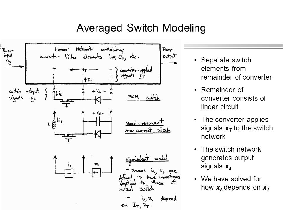 Averaged Switch Modeling