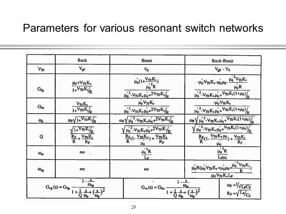 Parameters for various resonant switch networks