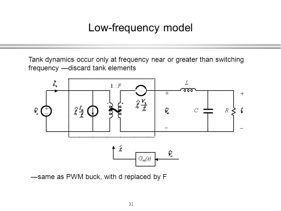 Low-frequency model Tank dynamics occur only at frequency near or greater than switching frequency —discard tank elements.