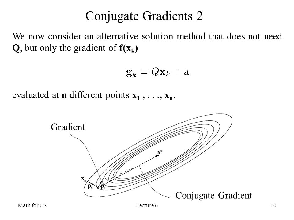 Conjugate Gradients 2 We now consider an alternative solution method that does not need Q, but only the gradient of f(xk)