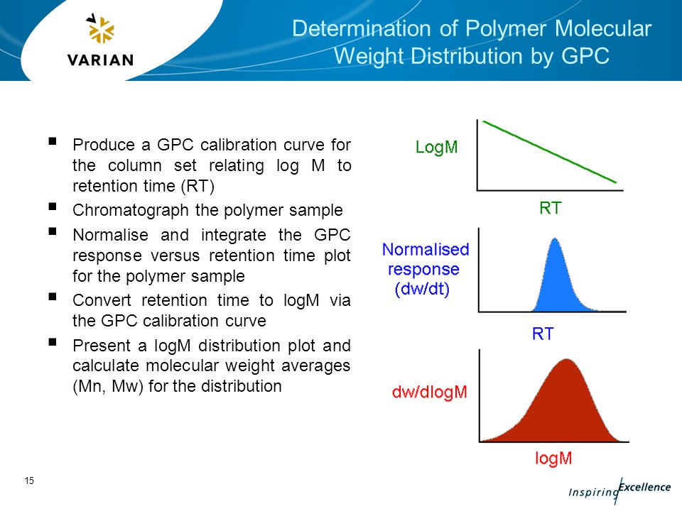 molecular weight of polymers pdf
