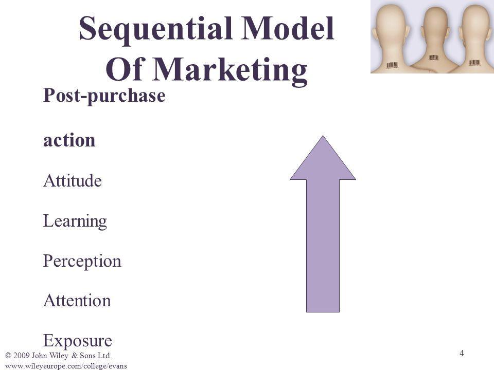 explain how buyer behaviour affects marketing activities in two different buying situations They are different types of buying behavoir a business man and a student is an example they think about different things a business man might think about the cost and the student might think.