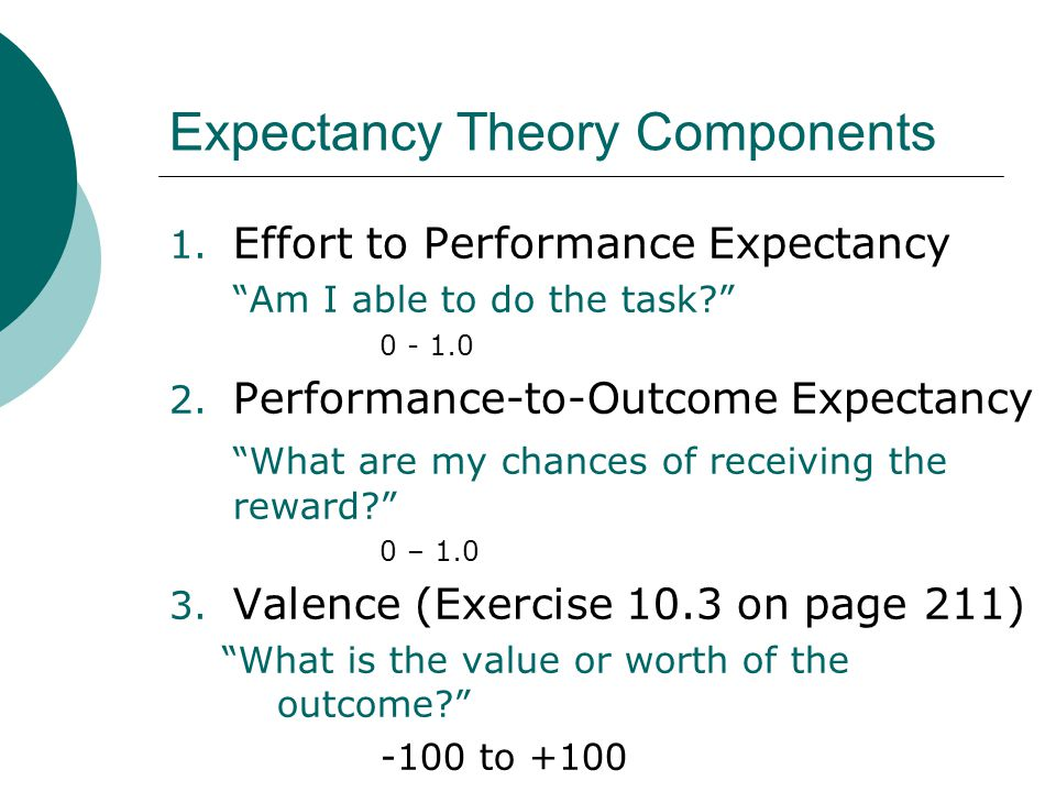 Expectancy Theory Components