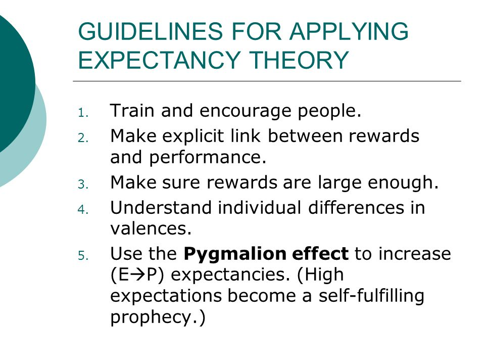 GUIDELINES FOR APPLYING EXPECTANCY THEORY