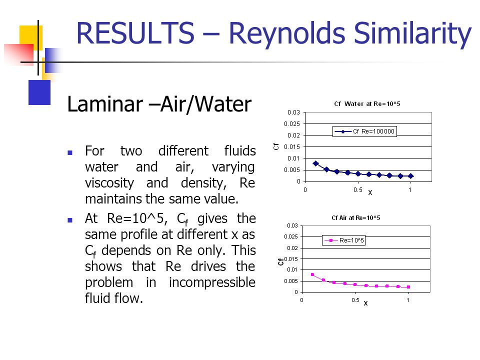 RESULTS – Reynolds Similarity