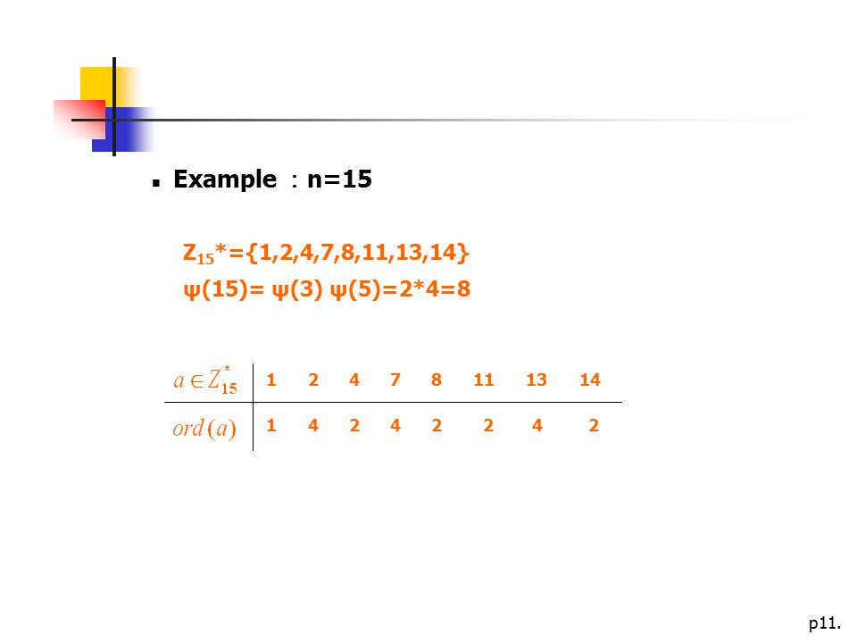 Example :n=15 Z15*={1,2,4,7,8,11,13,14} ψ(15)= ψ(3) ψ(5)=2*4=
