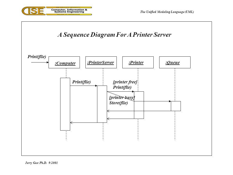 Uml Printing Fashionellaconstance