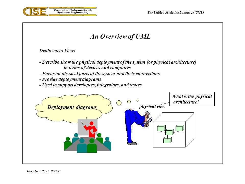 the unified modeling language uml ppt download