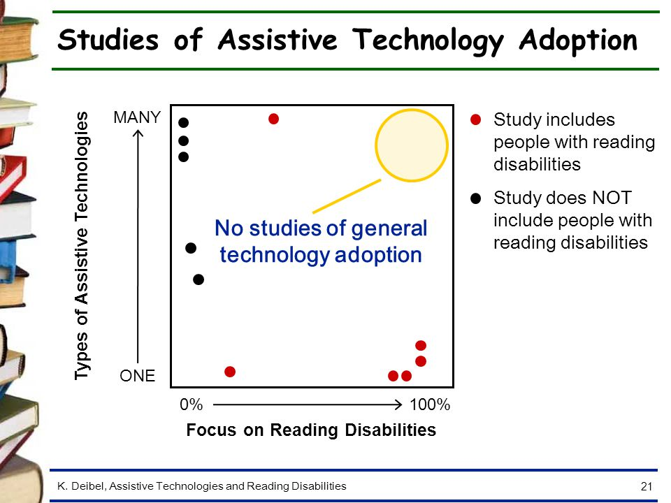 Assistive Technology for Mobility Impairments | Study.com