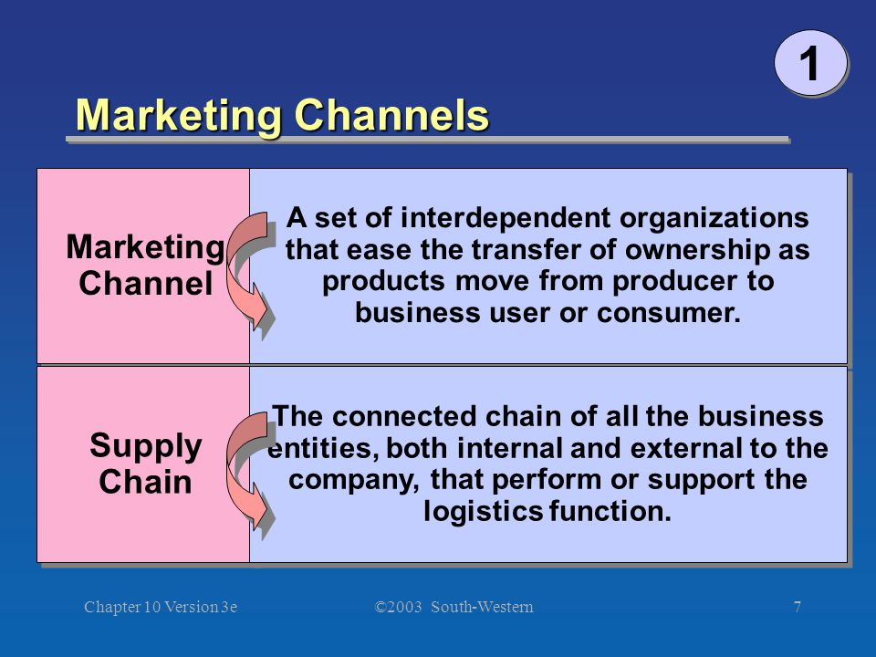 explain the difference between marketing channels and a supply chain In the first, the distribution channel is designed to ensure that the members are   are usually formalized through integrated-supply-management contracts, the.