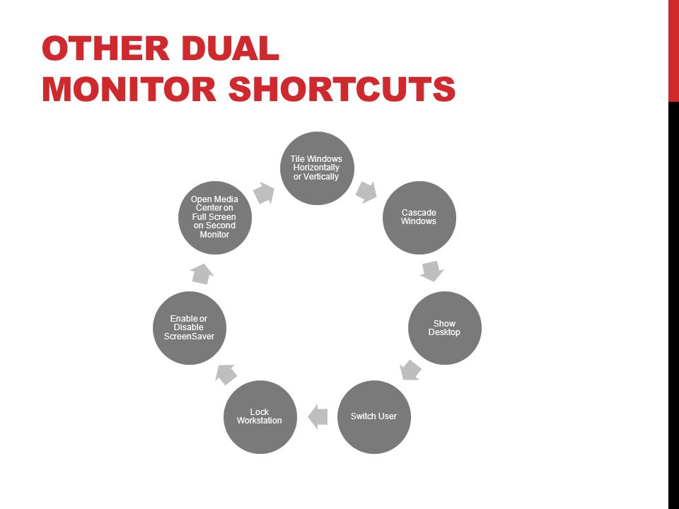 Other Dual Monitor Shortcuts