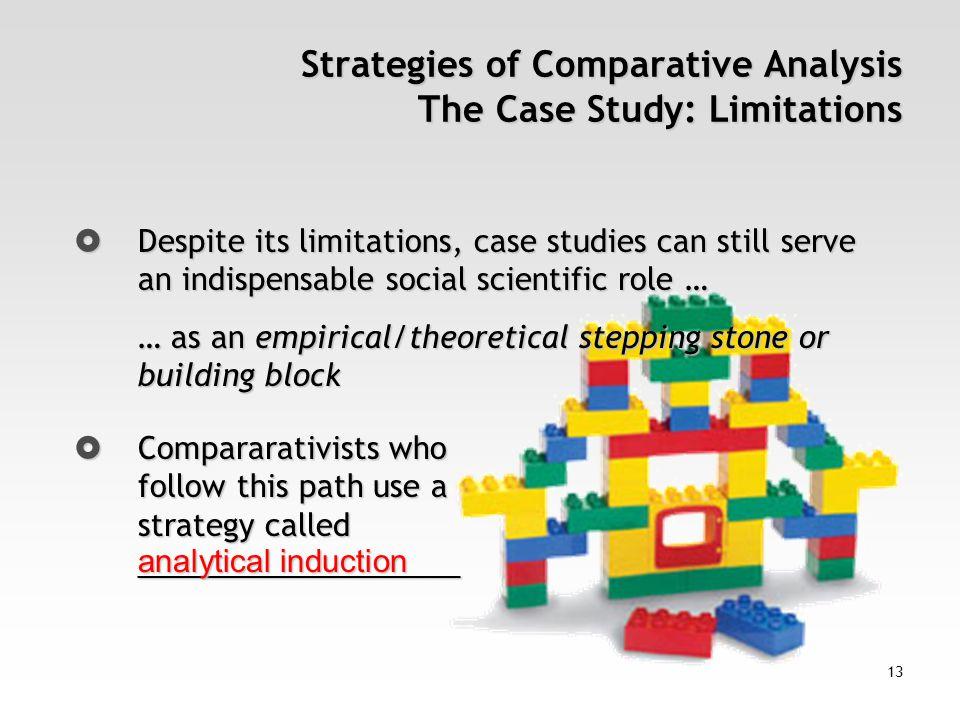 case study approach in comparative politics