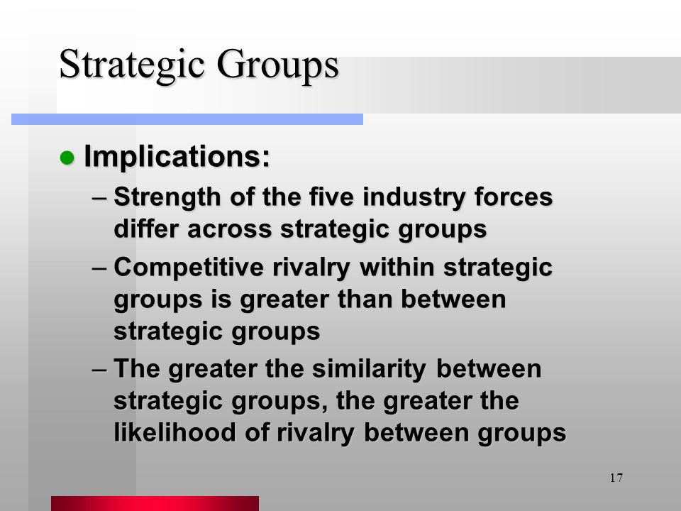 Strategic Groups Implications: