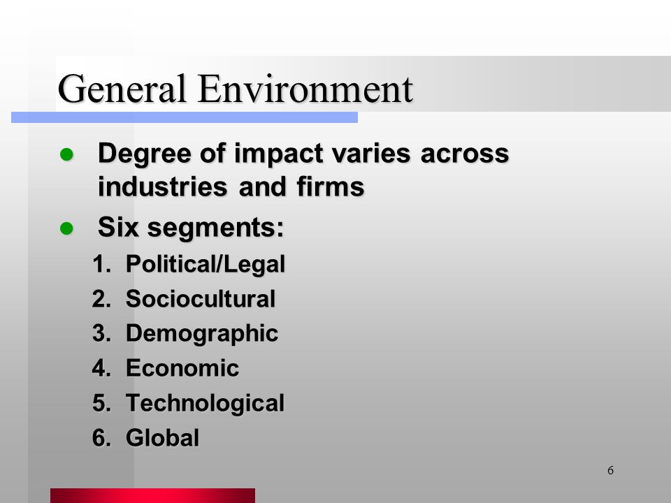 General Environment Degree of impact varies across industries and firms. Six segments: Political/Legal.