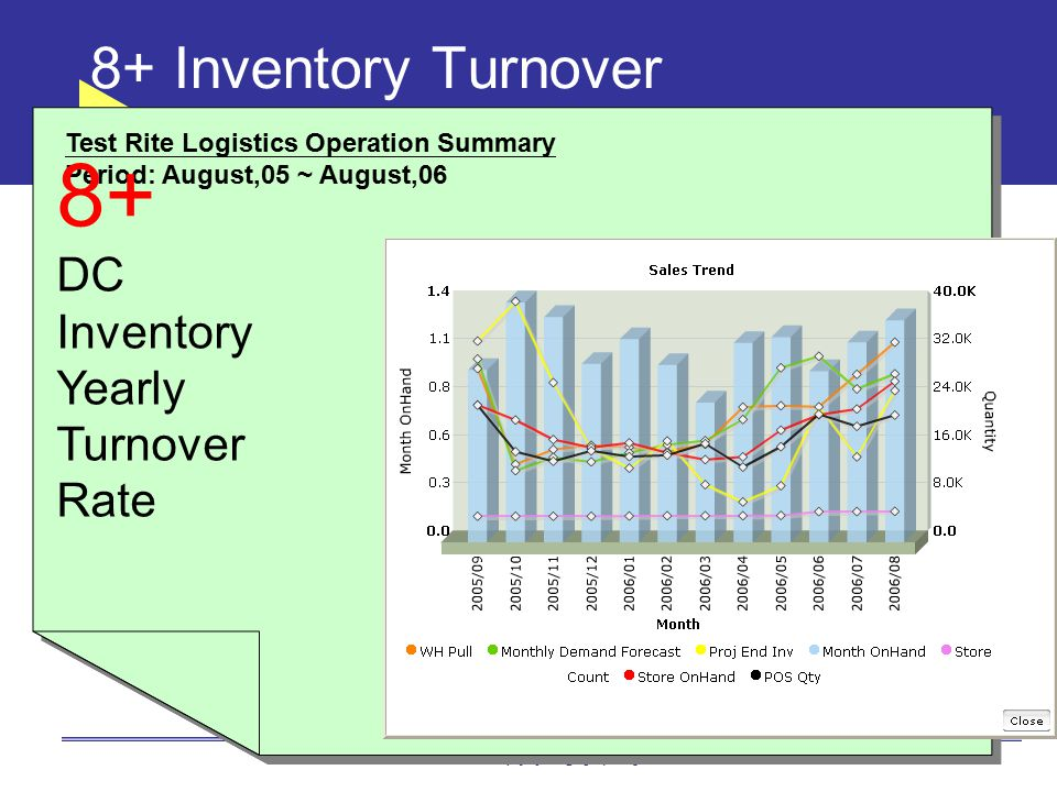 turnover rate Definition of turnover rates in the financial dictionary - by free online english dictionary and encyclopedia what is turnover rates meaning of turnover rates.