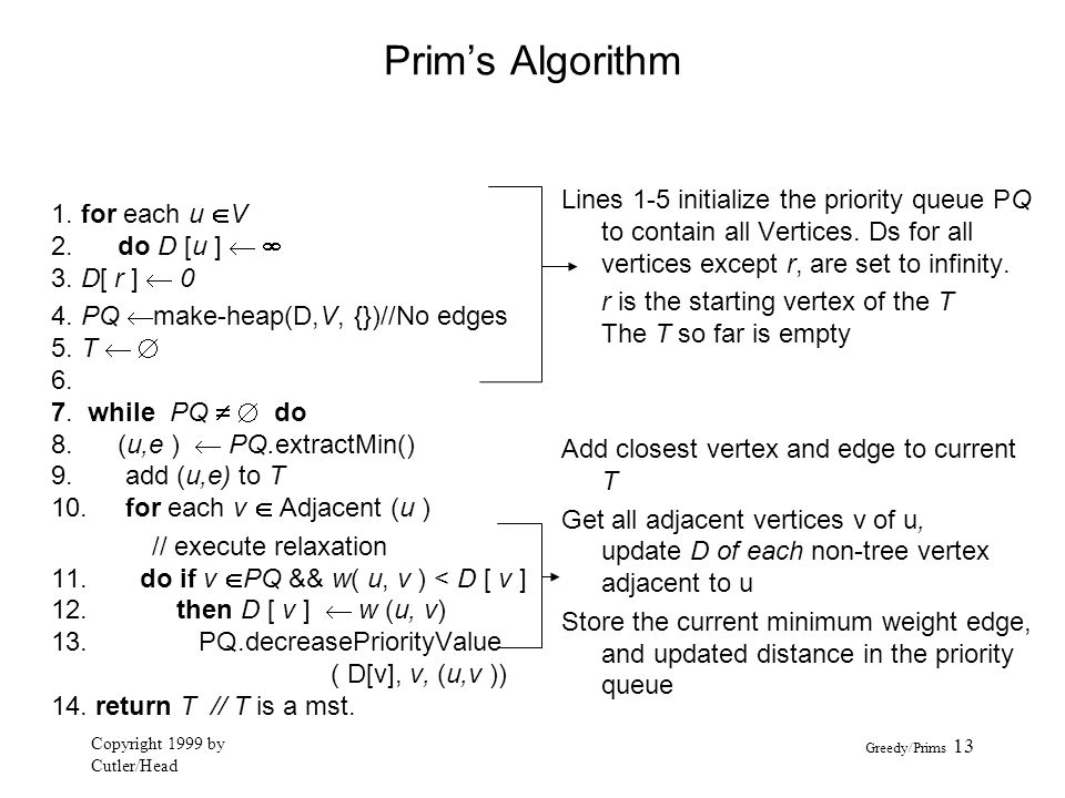 Prim's Algorithm 1. for each u V 2. do D [u ]   3. D[ r ]  0
