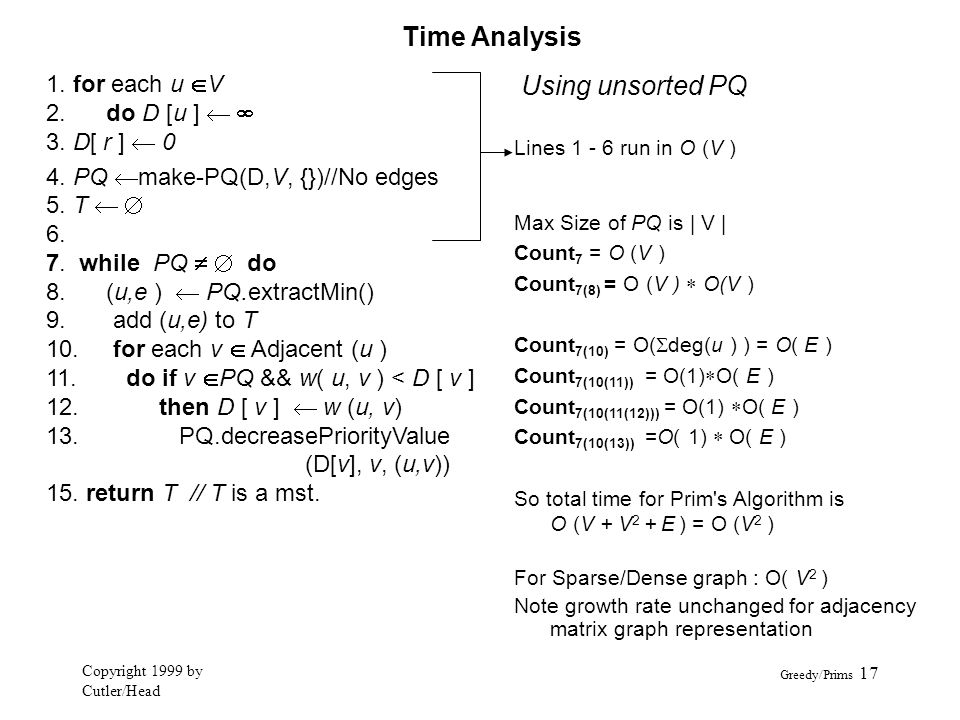 Time Analysis Using unsorted PQ