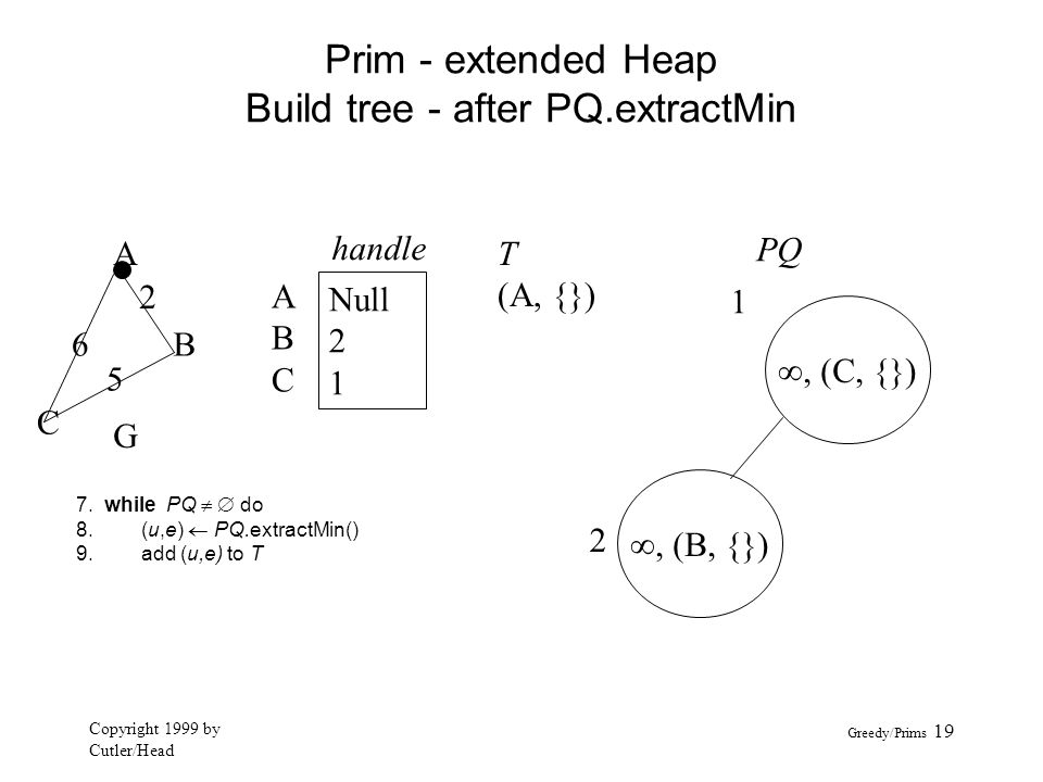Prim - extended Heap Build tree - after PQ.extractMin