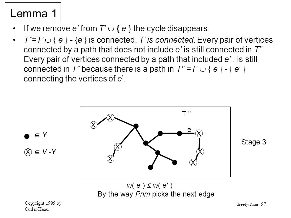 Lemma 1 If we remove e' from T'  { e } the cycle disappears.