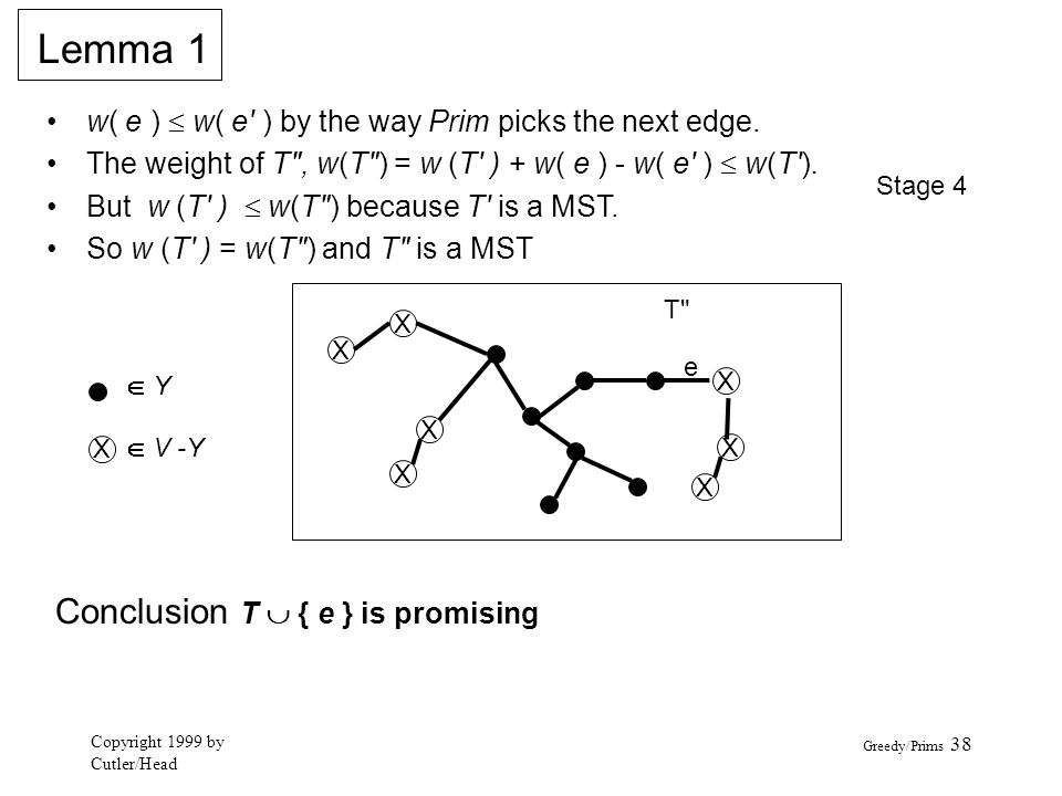 Lemma 1 Conclusion T  { e } is promising